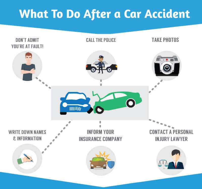 Precaution in A Car Accident -